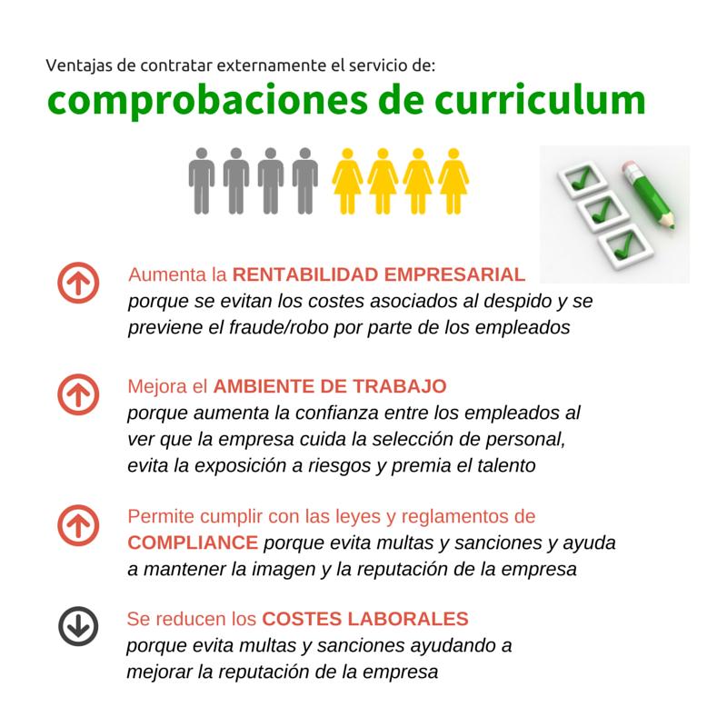 verificaciones de curriculum